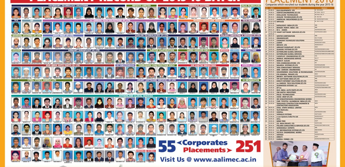 Placement Record Of 2015-2016 Batch