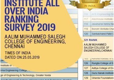 Top 140 Engineering Colleges